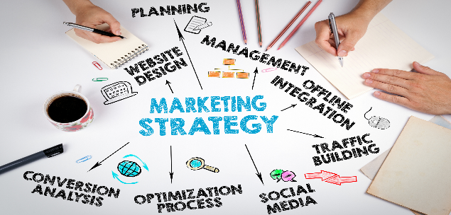 Marketing Strategy For Small and Medium Business