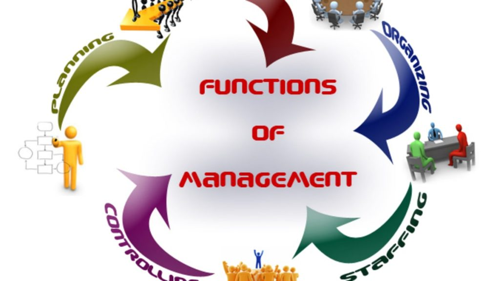 The Management And The Five Functions Of Management