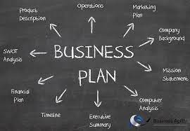 How To Write Your Business Plan, Financial Projections And Other Considerations